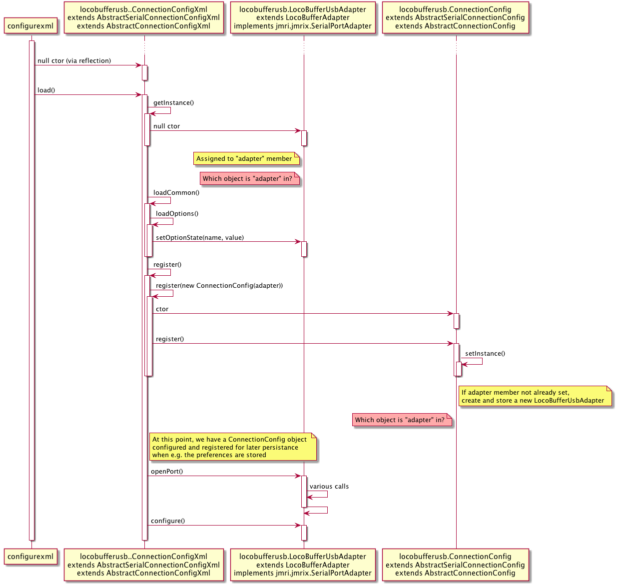 loconet wiring diagrams wiring library Wiring House Home \u003cconnection xmlns\u003d\