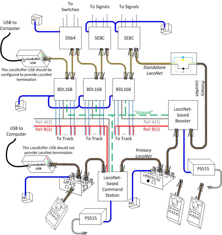Jmri Hardware Support Standalone Loconet Dcc Tools Wiring Diagram Image Showing Example Of Throttle Isolated From